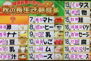 日本平均壽命世界第一的關鍵,長壽健康早餐吃法公開!